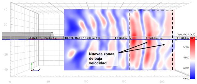 predicción sísmica de túnel